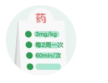 PD-1服用剂量