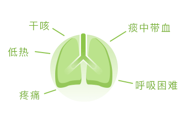 肺癌的初期症状
